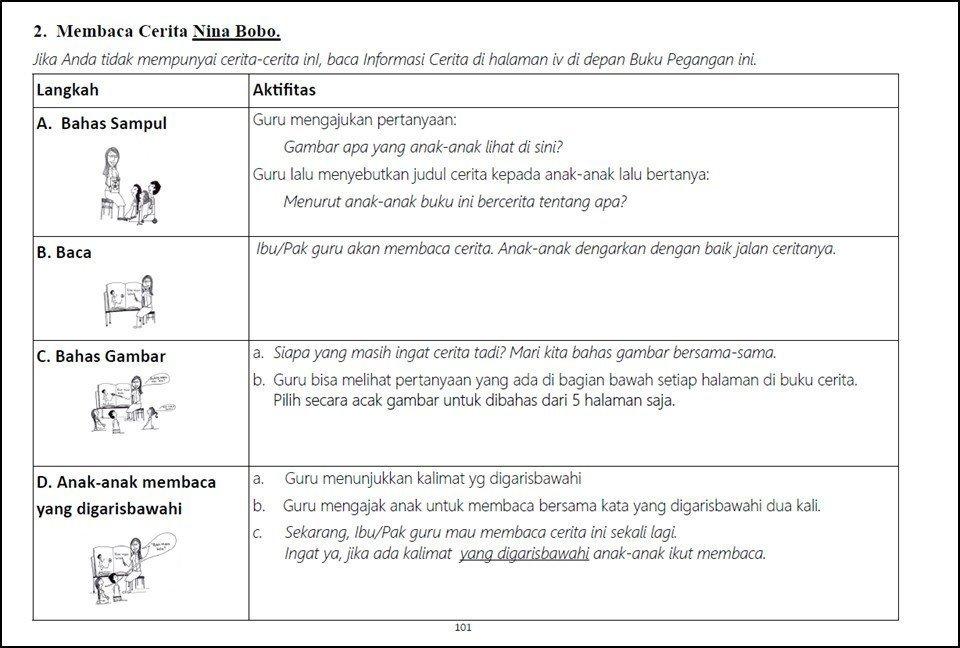 SSM curriculum page